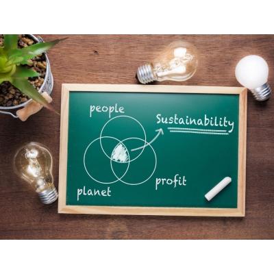 wogaard bæredygtighed