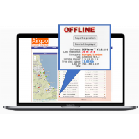 Digital skiltningssoftware let indholdsstyringssystem.