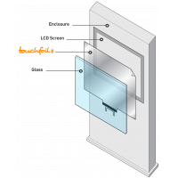 A diagram showing how to make a vandal proof touch screen from a PCAP foil.