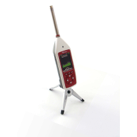 sound level meter with frequency analysis