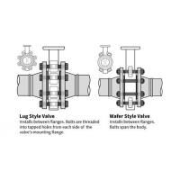 butterfly wafer valve diagram