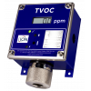 VOC gas detector manufacturer of TVOC