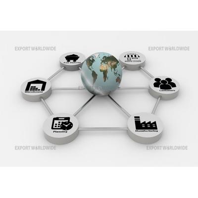 Cosas a tener en cuenta al iniciar un negocio de exportación