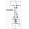 Parallel slide ventil